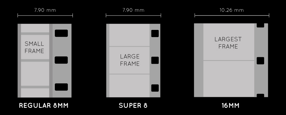 8mm and 16mm Formats to Digitize